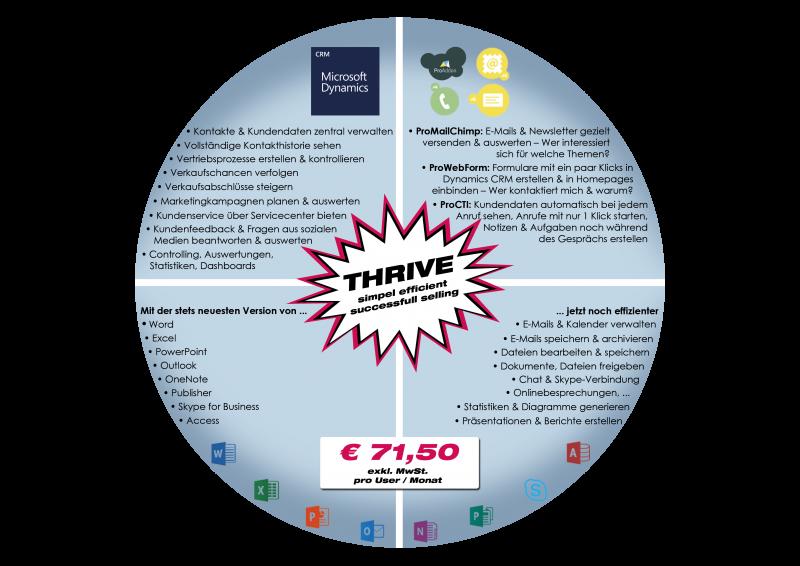 Provaria Thrive Bündel Effizienz und Produktivität steigern