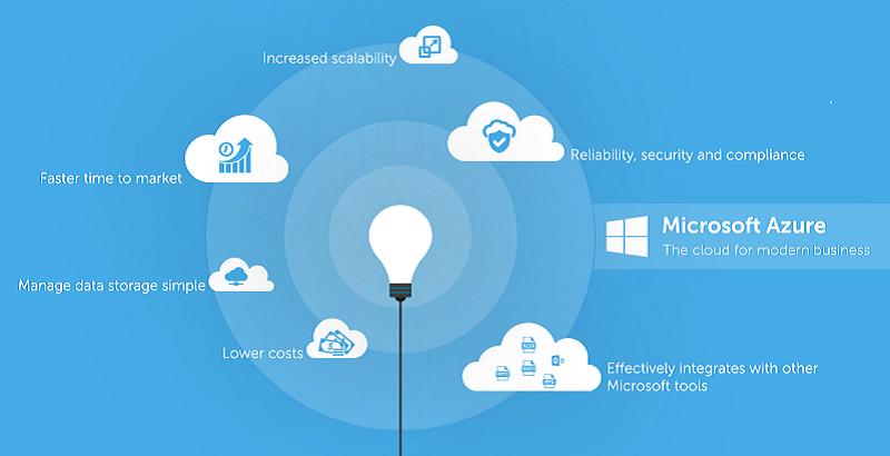 Warum Cloud Computing Mit Microsoft Azure Jetzt Noch Günstiger Ist
